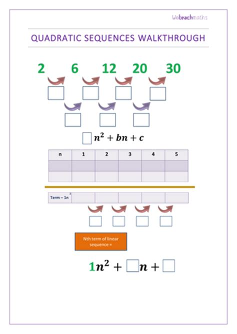 matchstick patterns worksheet tes common worksheets 187 sequences worksheets tes preschool
