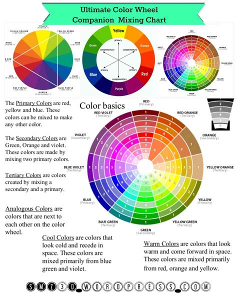 what is color what is an with scheme analogous color wheel chart simple