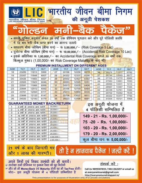 best money back lic policy