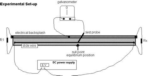 wheatstone bridge with resistor in middle ap physics resistor lab wheatstone bridge