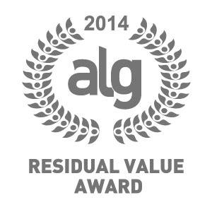 honda claims three 2015 alg residual value awards for fit
