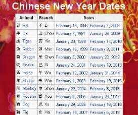 New year 2017 chinese lunar new year s day in singapore time and date