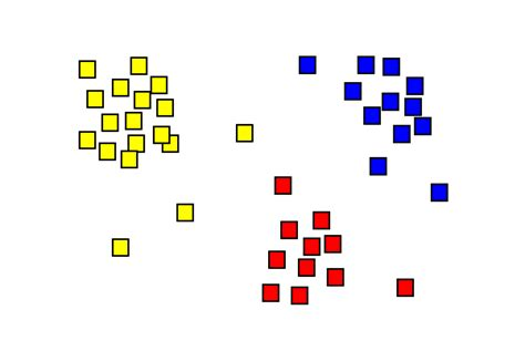 image pattern clustering cluster analysis wikipedia