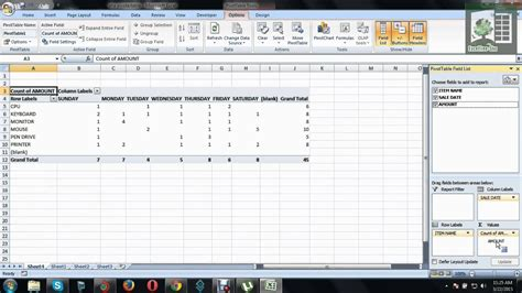 tutorial pivot table in excel excel pivot table tutorial in malayalam youtube
