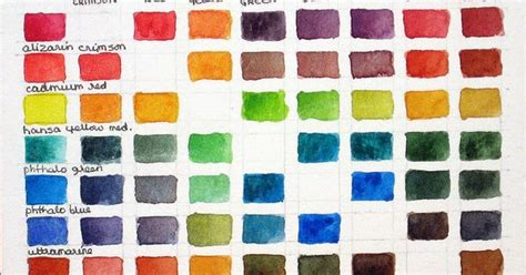 colour mixing guide watercolour 1782210547 watercolor mixing chart basic palette watercolor chart about color watercolor