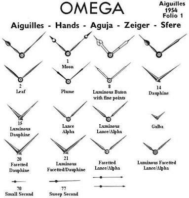 Jam Tangan Leaf Black jam tangan kuno on omega vntage watches