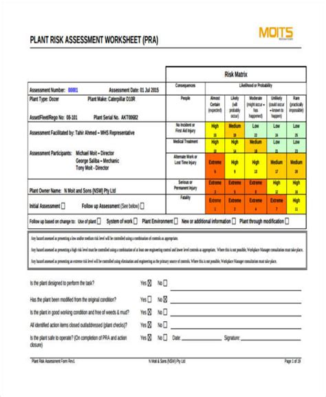 activity risk assessment template 36 risk assessment forms