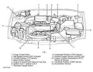 2002 hyundai accent where is the crankshaft position sensor