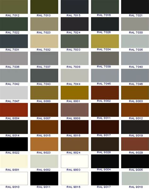 ral color chart the 25 best ral color chart ideas on ral