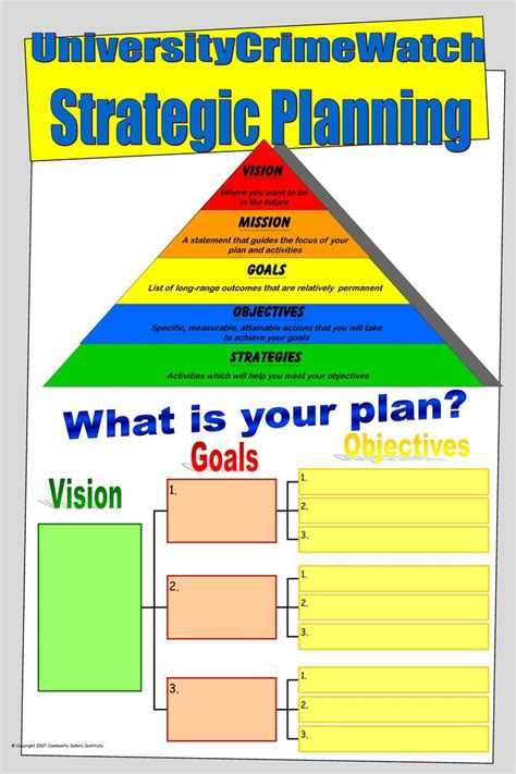 educational strategic planning template 11 best images about strategic planning on