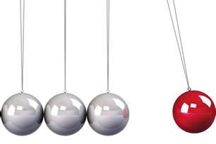 a swinging pendulum like a pendulum iamachristian