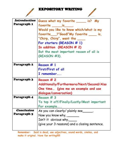 free expository writing graphic organizer expository