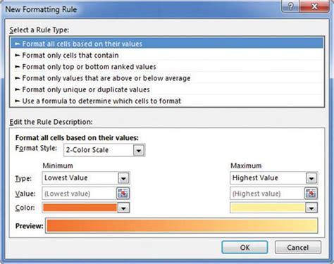 format zero as blank excel conditional formatting in excel 2010 stop if true excel
