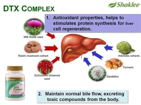 Shaklee 5 Day Detox by 5 Day Detox Featuring Shaklee 180