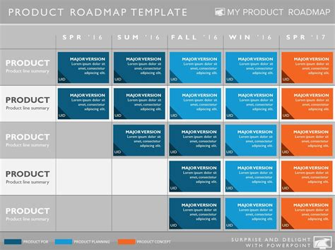 product roadmap template powerpoint five phase product portfolio timeline roadmapping