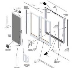 Andersen Patio Door Parts Andersen Frenchwood Gliding Patio Door Replacement Parts