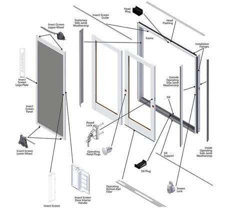 Patio Door Repair Parts Andersen Frenchwood Gliding Patio Door Replacement Parts
