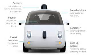 new driverless car begins monthly updates for driverless car project