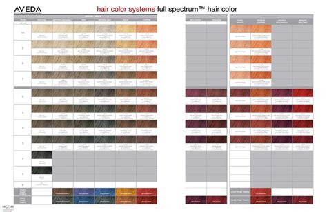 full spectrum table l aveda hair color system full spectrum hair color chart