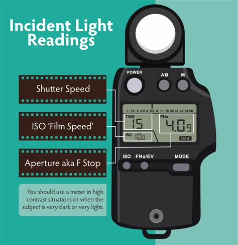 how to read a light meter mastering the art of outdoor photography fix com