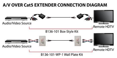 audiovideo cabling diagrams tripp lite