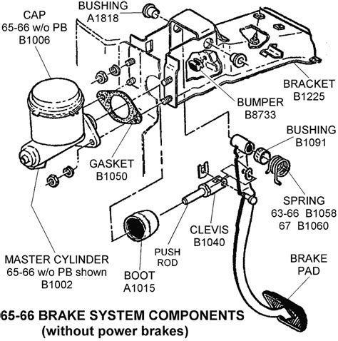 diagram of brake system 1965 66 brake system components diagram view chicago