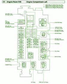 2003 toyota 4 runner fuse box diagram circuit wiring
