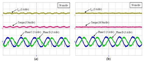 3 phase inverter duty motor wiring diagram 3 phase