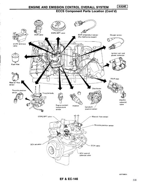 Nissan VG30E and KA24E engine factory workshop and repair