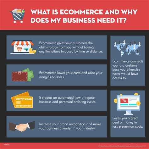 what does be my e commerce and e books courses