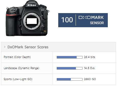 the best rated cameras according to dxomark | photo rumors