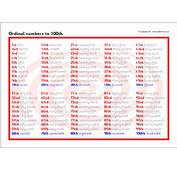 Ordinal Numbers And Words Mats 1st To 100th SB3659