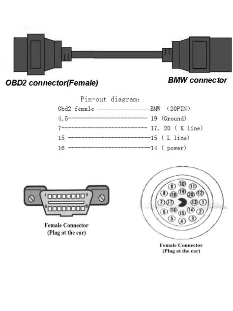 Obd 16 pin connector diagram obd wiring diagram and with 28 more obd 16 pin connector diagram obd wiring diagram and bmw 20 pin obd2 adaptor emanualonline asfbconference2016 Choice Image