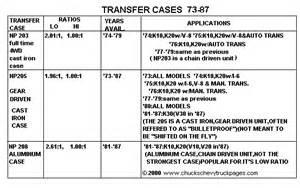 need help identifying my transfer plze the 1947