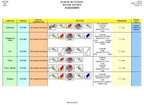 plan de nettoyage des locaux m 233 canisme d eau wc