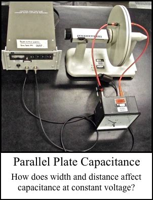 parallel plate capacitor demonstration parallel plate capacitor demo 28 images file parallel plate capacitor svg parallel plate