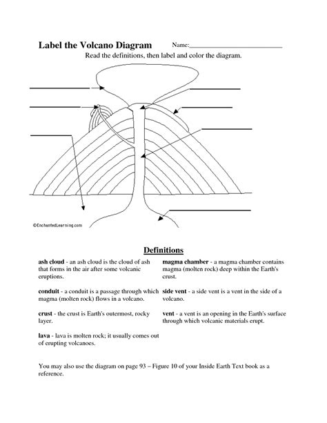 labeling a diagram label diagram worksheet 28 images labeling worksheet