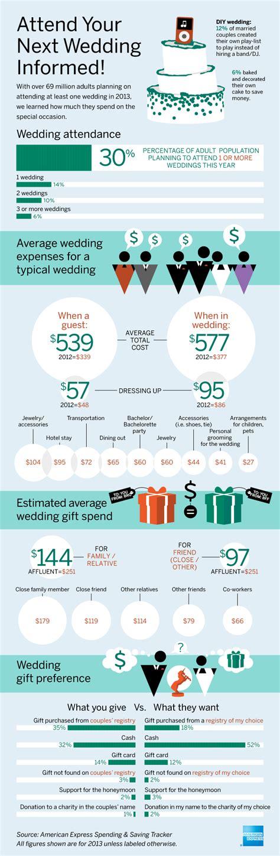 invitation design pricing top album of average cost of wedding invitations