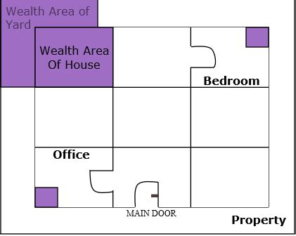how to feng shui your bedroom for money home bagua map to print and use it every day to change