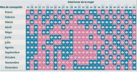 Calendario De China Tabla China 2015 Imagui