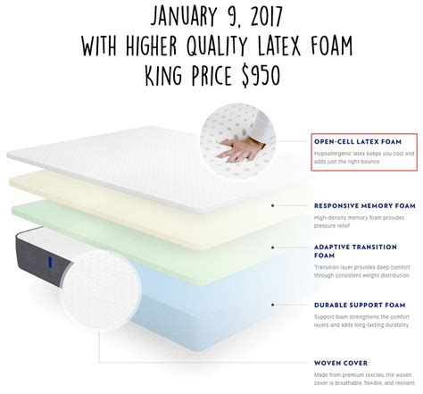 Casper Mattress Price Casper Removes Quality Latex And Replaces With A Cheap
