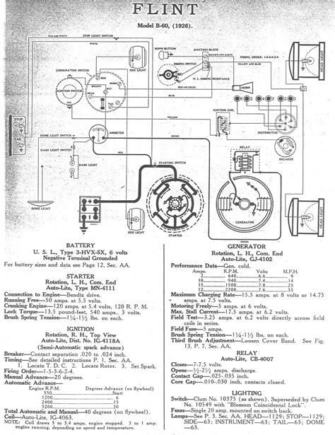 model a ford wiring diagram 1929 model a ford wiring diagram wiring diagram with