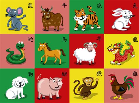 new year zodiac 2006 2006 year of the zodiac new calendar template site