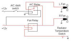 ac fan wiring diagram heater wiring diagram mifinder co