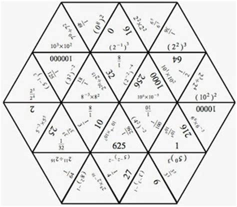 printable multiplication jigsaw puzzles mathematical exponents with tarsia tiles