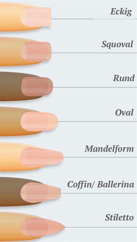 Nagel Vormen by N 228 Gel Formen Tipps Und Tricks F 252 R Perfekte Fingern 228 Gel