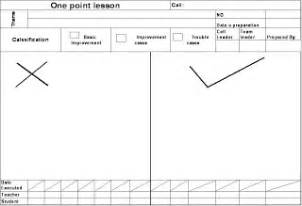 Pin opl one point lesson template on pinterest