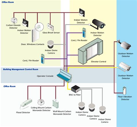 low voltage lighting systems solar lighting wiring diagram solar cell wiring diagram