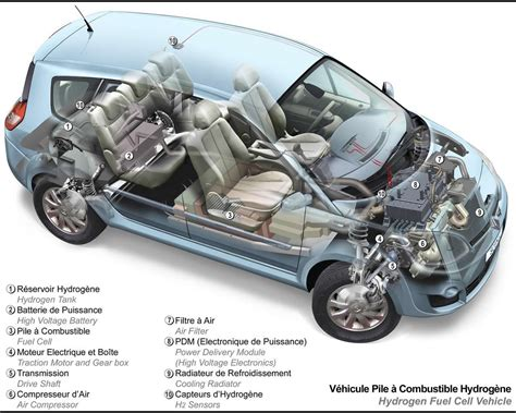 does renault own nissan renault nissan hydrogen fuel cell prototypes 2008