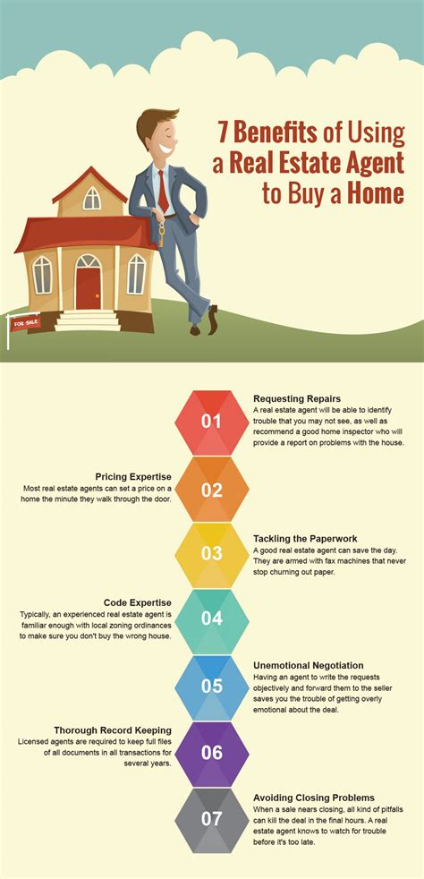 should i use a realtor to buy a house 7 benefits of using a real estate agent to buy a home visual ly